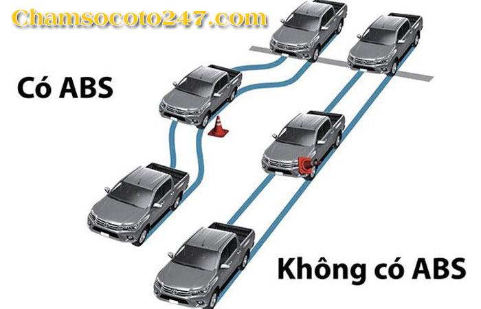 Phanh-abs-la-gi-huong-dan-bao-duong-phanh-abs-tren-o-to-2