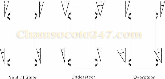 understeer-oversreer--2